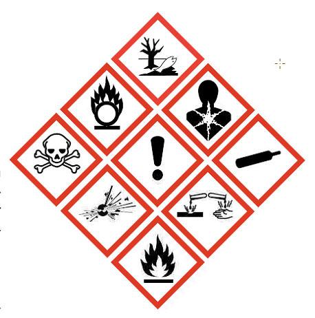Rotulagem Substancias perigosas