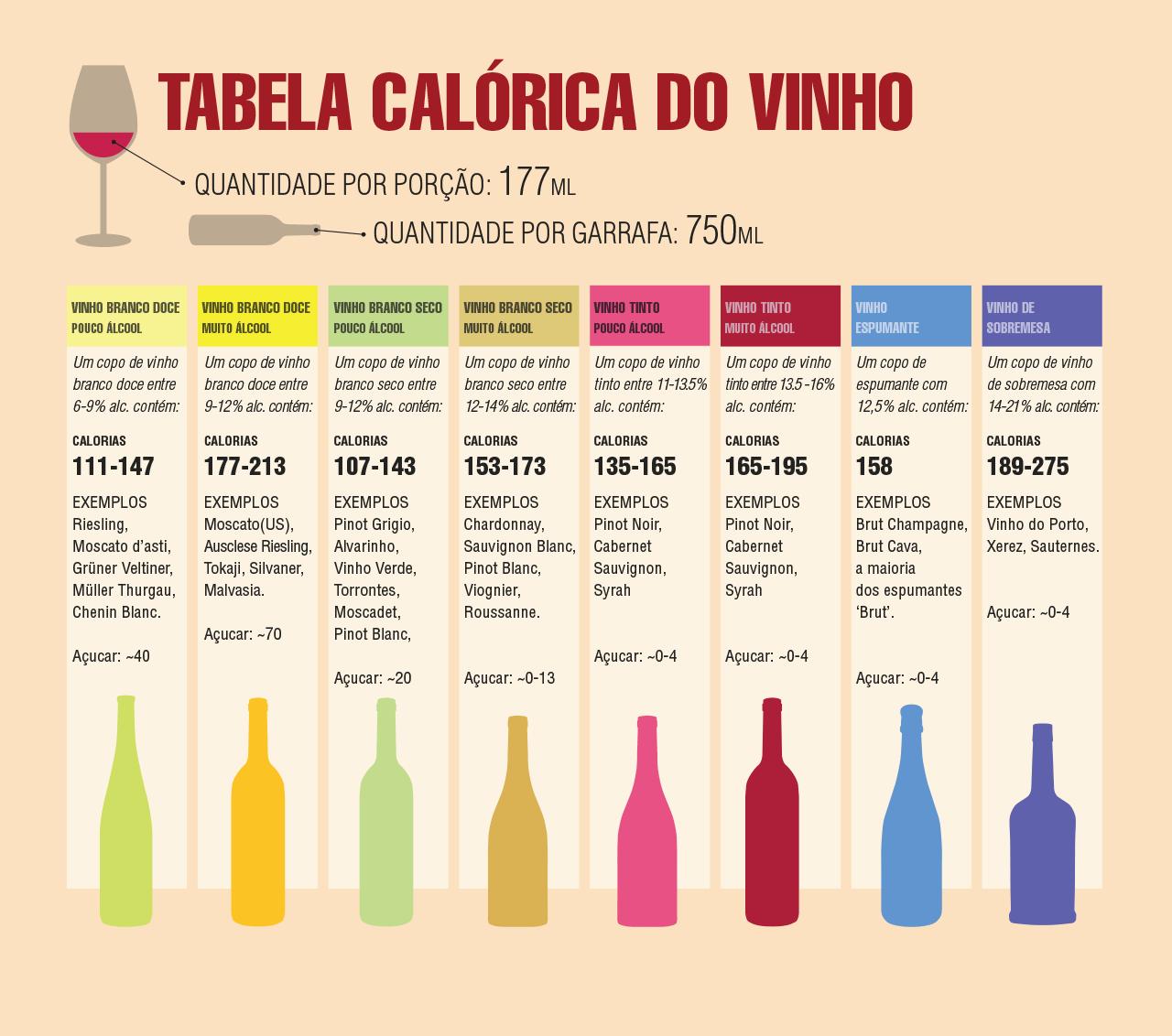 vinhos_nutricional.png
